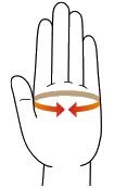 Rękawiczki rowerowe Shimano