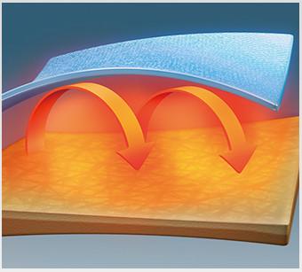 Metalic Thermal Tech